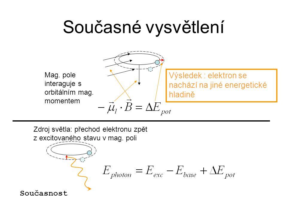 Současnost Současné vysvětlení Mag. pole interaguje s orbitálním mag. momentem Výsledek : elektron se nachází na jiné energetické hladině Zdroj světla
