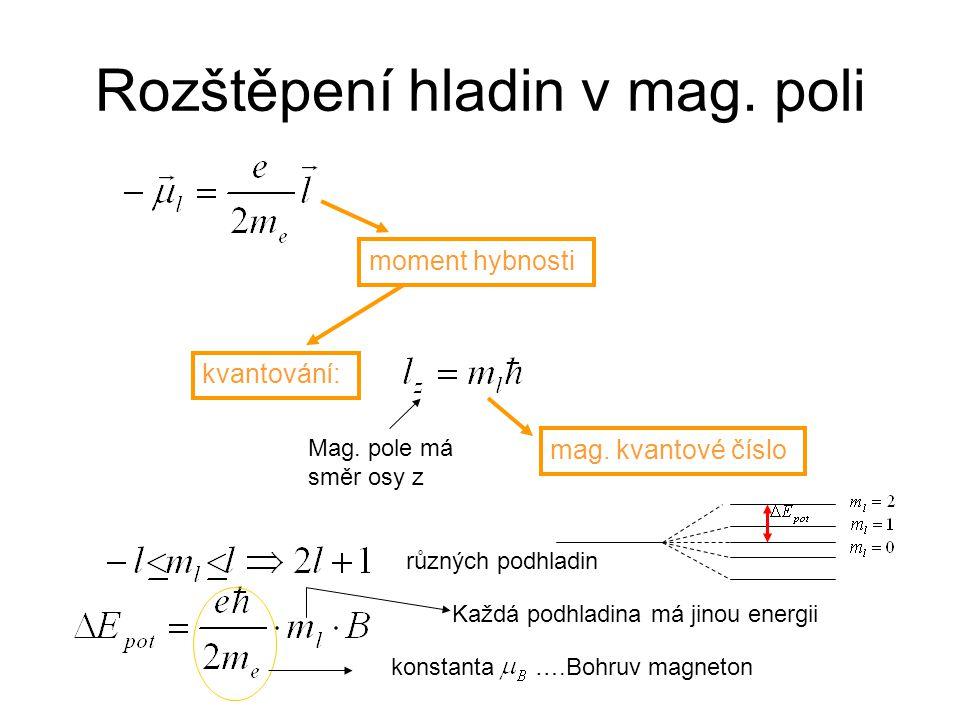 Rozštěpení hladin v mag. poli moment hybnosti kvantování: Mag. pole má směr osy z mag. kvantové číslo různých podhladin konstanta ….Bohruv magneton Ka