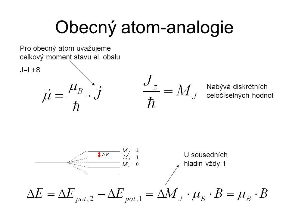 Obecný atom-analogie Pro obecný atom uvažujeme celkový moment stavu el. obalu J=L+S Nabývá diskrétních celočíselných hodnot U sousedních hladin vždy 1