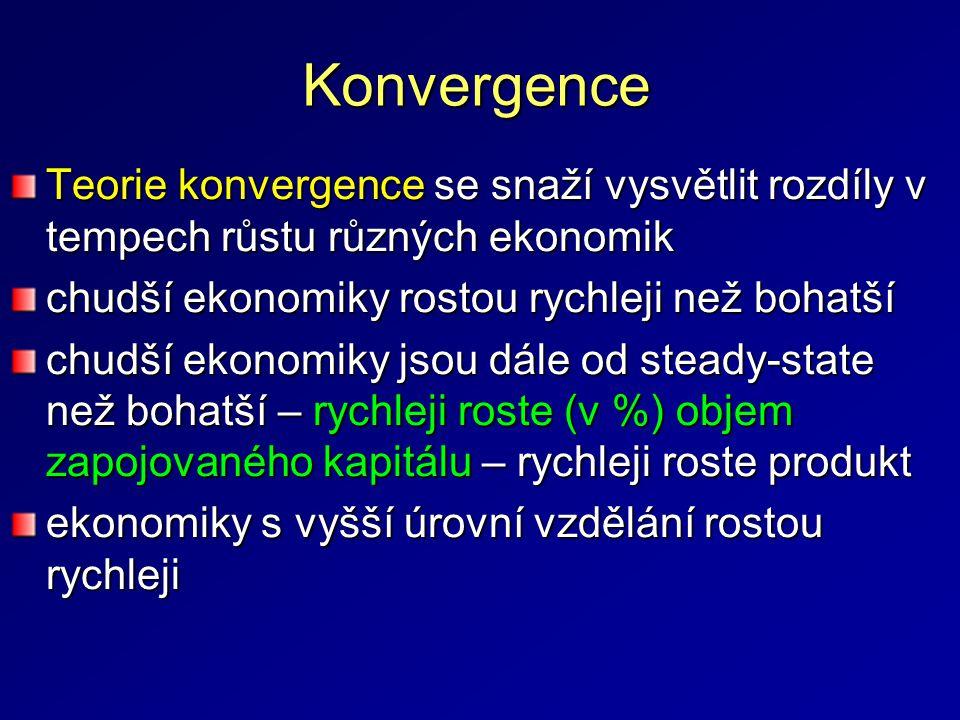 Teorie endogenního růstu Od 80.let 20.