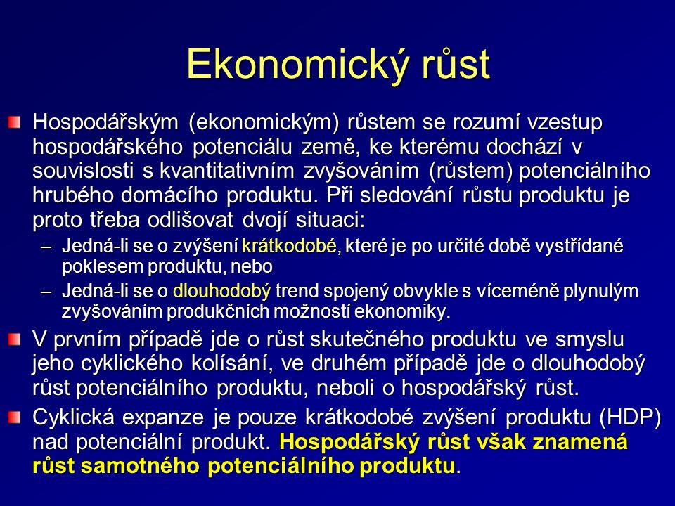 Hospodářská expanze a růst V ekonomice je tedy při změnách produktu rozdíl, zda se jedná o: Cyklickou expanzi (vyvolanou např.