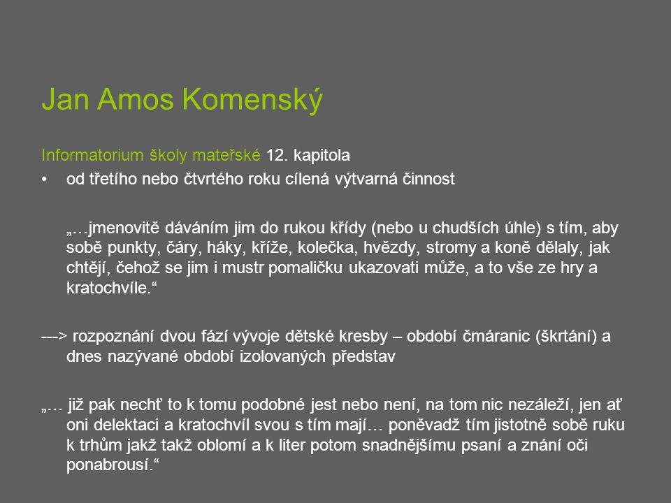"""Jan Amos Komenský Informatorium školy mateřské 12. kapitola od třetího nebo čtvrtého roku cílená výtvarná činnost """"…jmenovitě dáváním jim do rukou kří"""