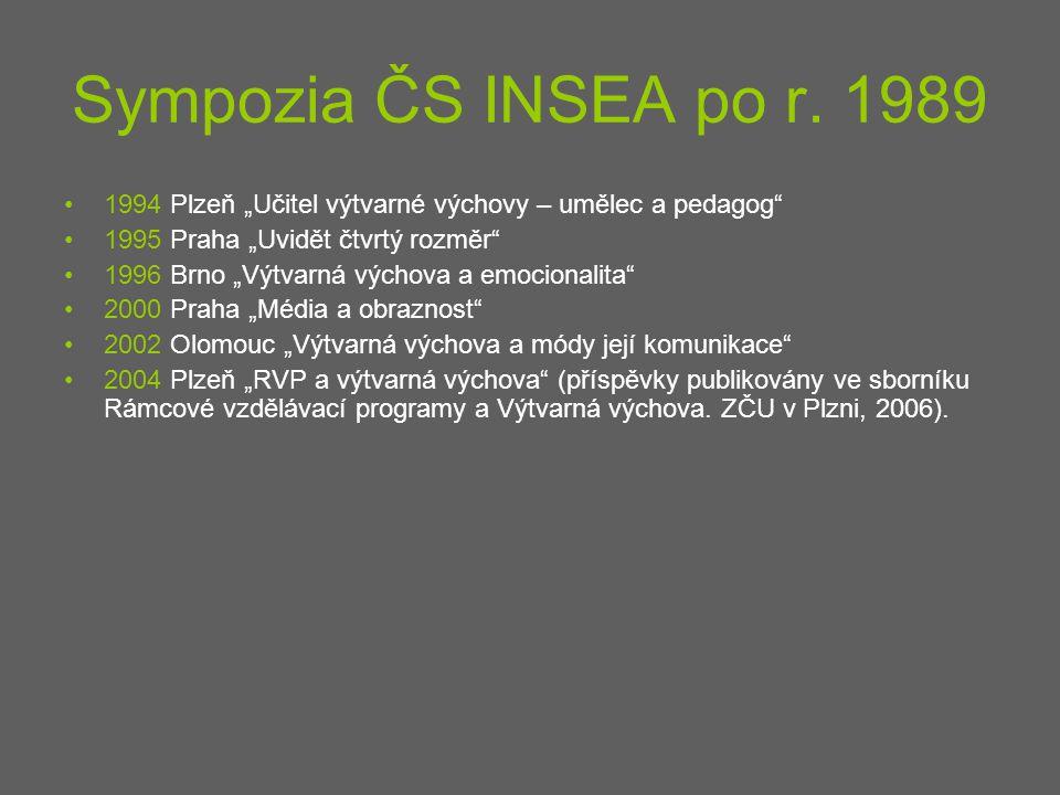 """Sympozia ČS INSEA po r. 1989 1994 Plzeň """"Učitel výtvarné výchovy – umělec a pedagog"""" 1995 Praha """"Uvidět čtvrtý rozměr"""" 1996 Brno """"Výtvarná výchova a e"""