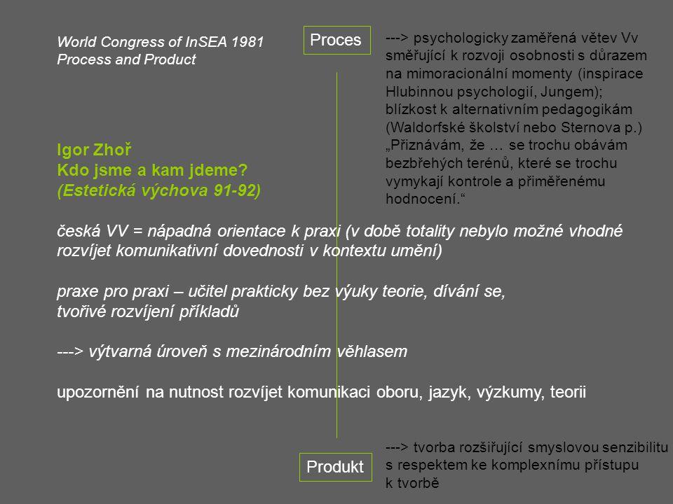 Proces Produkt Igor Zhoř Kdo jsme a kam jdeme? (Estetická výchova 91-92) česká VV = nápadná orientace k praxi (v době totality nebylo možné vhodné roz