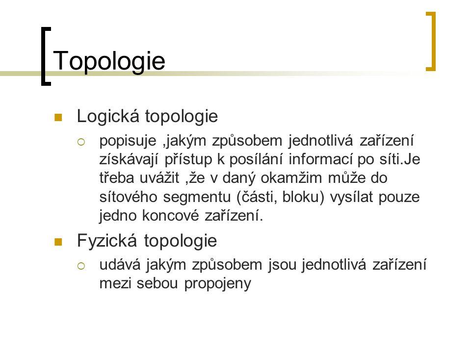 Topologie Logická topologie  popisuje,jakým způsobem jednotlivá zařízení získávají přístup k posílání informací po síti.Je třeba uvážit,že v daný okamžim může do sítového segmentu (části, bloku) vysílat pouze jedno koncové zařízení.