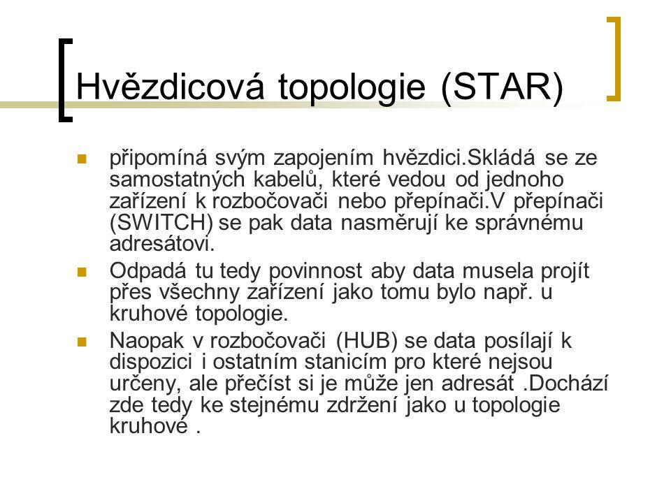 Hvězdicová topologie (STAR) připomíná svým zapojením hvězdici.Skládá se ze samostatných kabelů, které vedou od jednoho zařízení k rozbočovači nebo přepínači.V přepínači (SWITCH) se pak data nasměrují ke správnému adresátovi.
