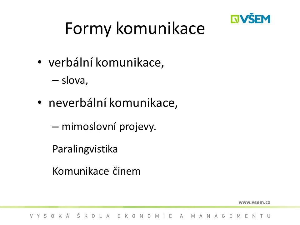 Formy komunikace verbální komunikace, – slova, neverbální komunikace, – mimoslovní projevy.