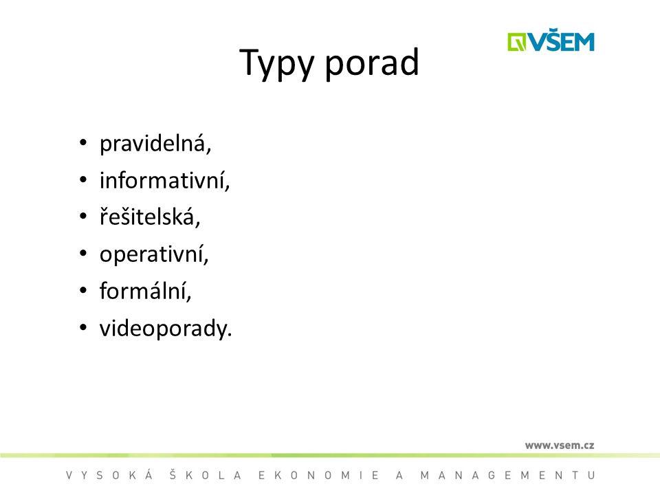 Typy porad pravidelná, informativní, řešitelská, operativní, formální, videoporady.