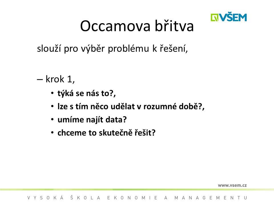 Occamova břitva slouží pro výběr problému k řešení, – krok 1, týká se nás to?, lze s tím něco udělat v rozumné době?, umíme najít data.