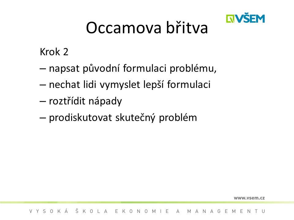 Occamova břitva Krok 2 – napsat původní formulaci problému, – nechat lidi vymyslet lepší formulaci – roztřídit nápady – prodiskutovat skutečný problém