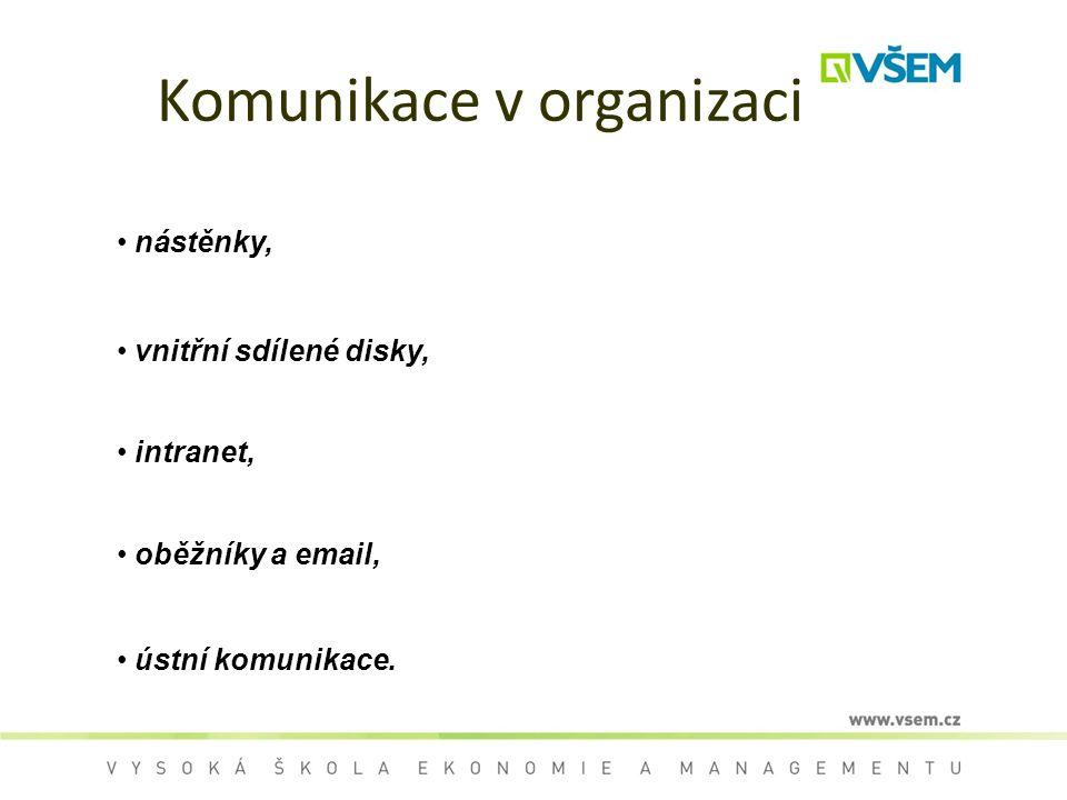 Komunikace v organizaci nástěnky, vnitřní sdílené disky, intranet, oběžníky a email, ústní komunikace.