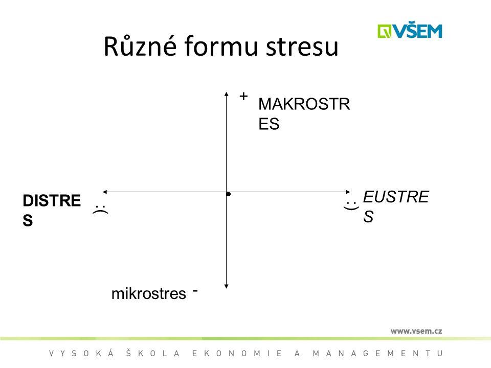 Různé formu stresu + - MAKROSTR ES mikrostres :) EUSTRE S :( DISTRE S
