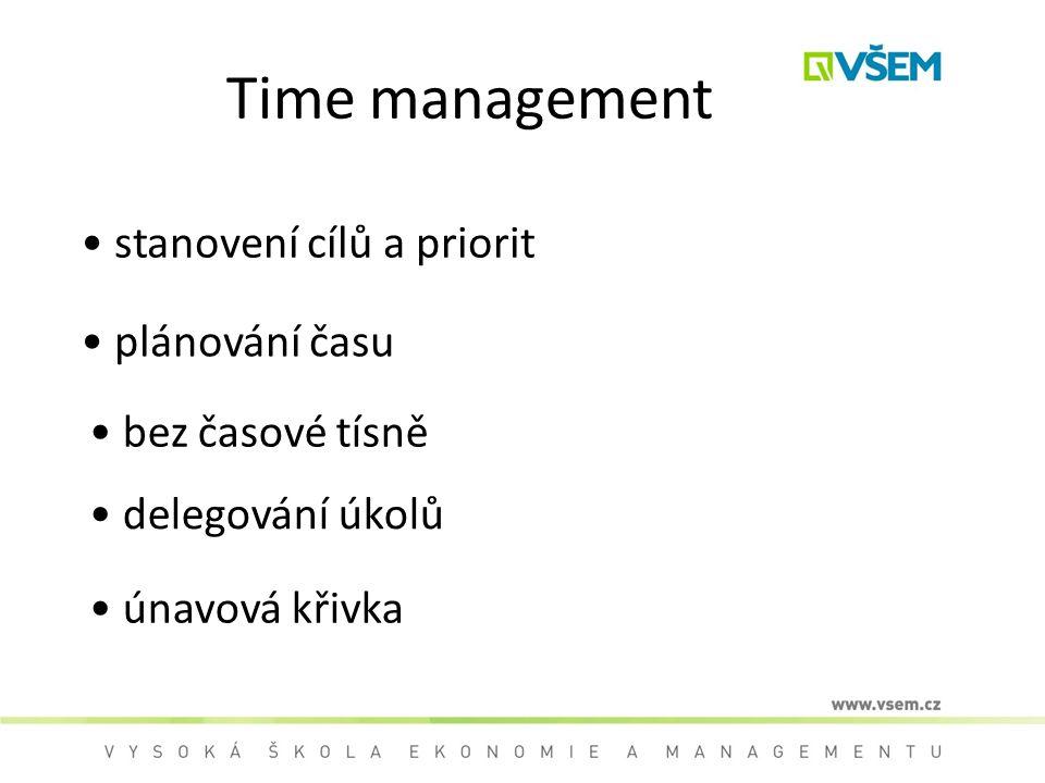 Time management stanovení cílů a priorit plánování času bez časové tísně delegování úkolů únavová křivka