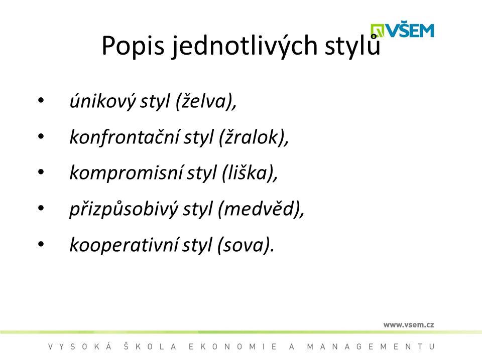 Popis jednotlivých stylů únikový styl (želva), konfrontační styl (žralok), kompromisní styl (liška), přizpůsobivý styl (medvěd), kooperativní styl (sova).