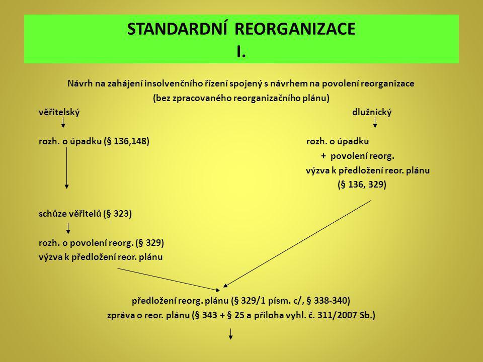 STANDARDNÍ REORGANIZACE I. Návrh na zahájení insolvenčního řízení spojený s návrhem na povolení reorganizace (bez zpracovaného reorganizačního plánu)