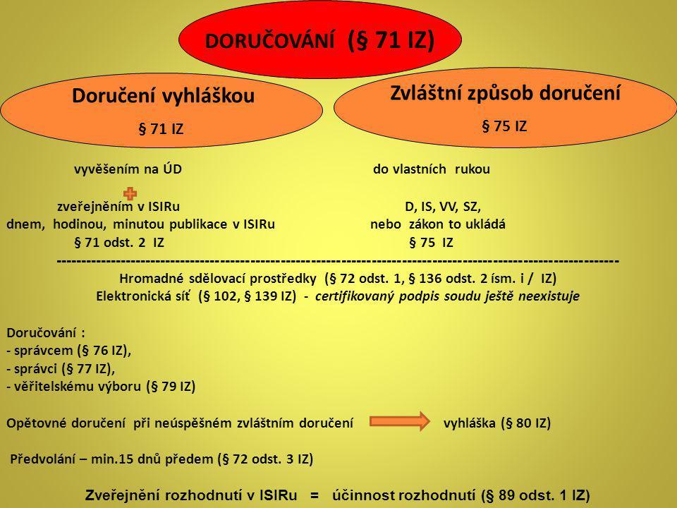 vyvěšením na ÚD do vlastních rukou zveřejněním v ISIRu D, IS, VV, SZ, dnem, hodinou, minutou publikace v ISIRu nebo zákon to ukládá § 71 odst. 2 IZ §