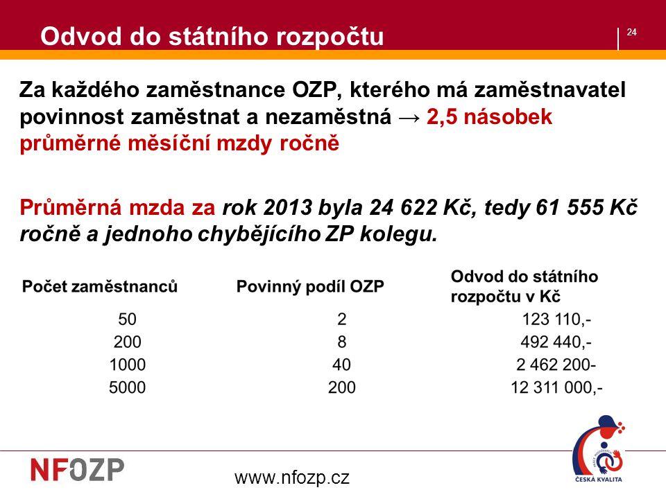 24 www.nfozp.cz Odvod do státního rozpočtu Za každého zaměstnance OZP, kterého má zaměstnavatel povinnost zaměstnat a nezaměstná → 2,5 násobek průměrn