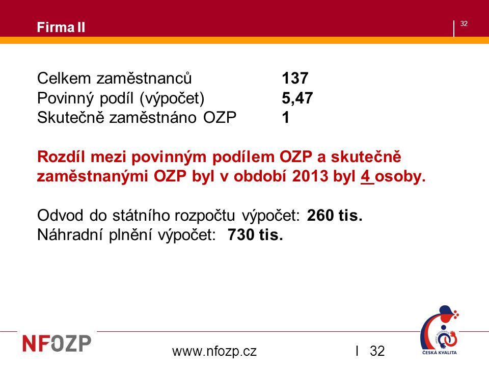 32 Firma II Celkem zaměstnanců 137 Povinný podíl (výpočet) 5,47 Skutečně zaměstnáno OZP 1 Rozdíl mezi povinným podílem OZP a skutečně zaměstnanými OZP