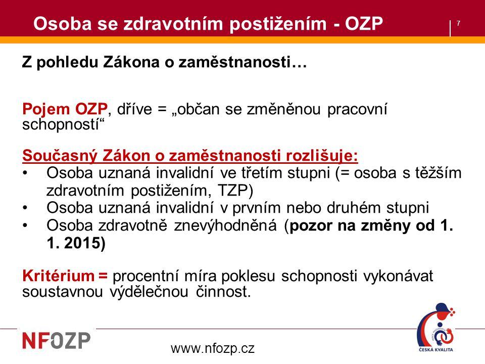 """7 Osoba se zdravotním postižením - OZP www.nfozp.cz Z pohledu Zákona o zaměstnanosti… Pojem OZP, dříve = """"občan se změněnou pracovní schopností"""" Souča"""