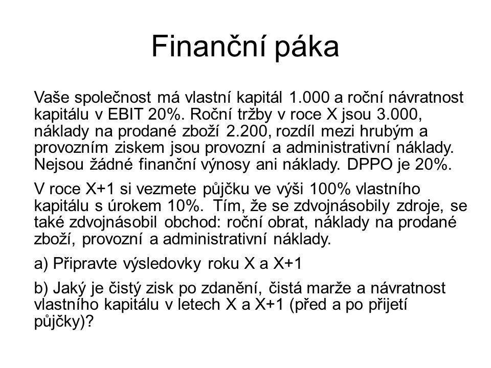 Finanční páka Vaše společnost má vlastní kapitál 1.000 a roční návratnost kapitálu v EBIT 20%.