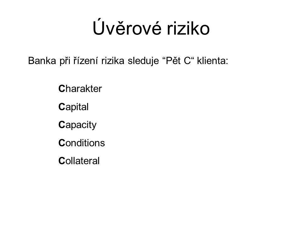 Úvěrové riziko Banka při řízení rizika sleduje Pět C klienta: Charakter Capital Capacity Conditions Collateral