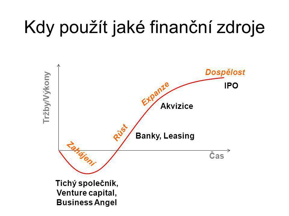Kdy použít jaké finanční zdroje Tržby/Výkony Čas Růst Expanze Dospělost Tichý společník, Venture capital, Business Angel Banky, Leasing Akvizice IPO
