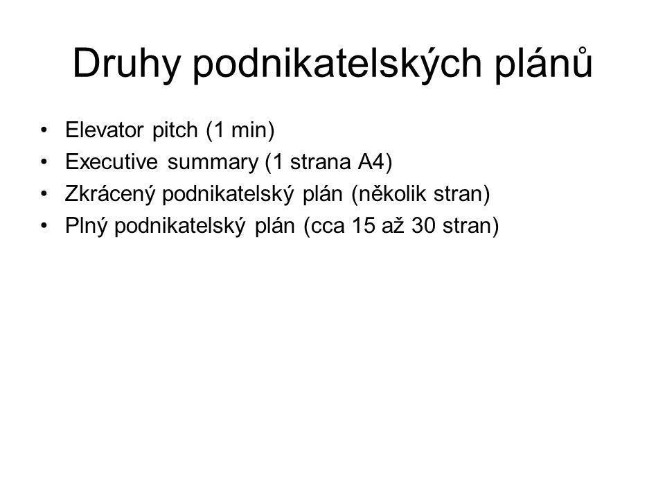 Elevator pitch (1 min) Executive summary (1 strana A4) Zkrácený podnikatelský plán (několik stran) Plný podnikatelský plán (cca 15 až 30 stran) Druhy podnikatelských plánů