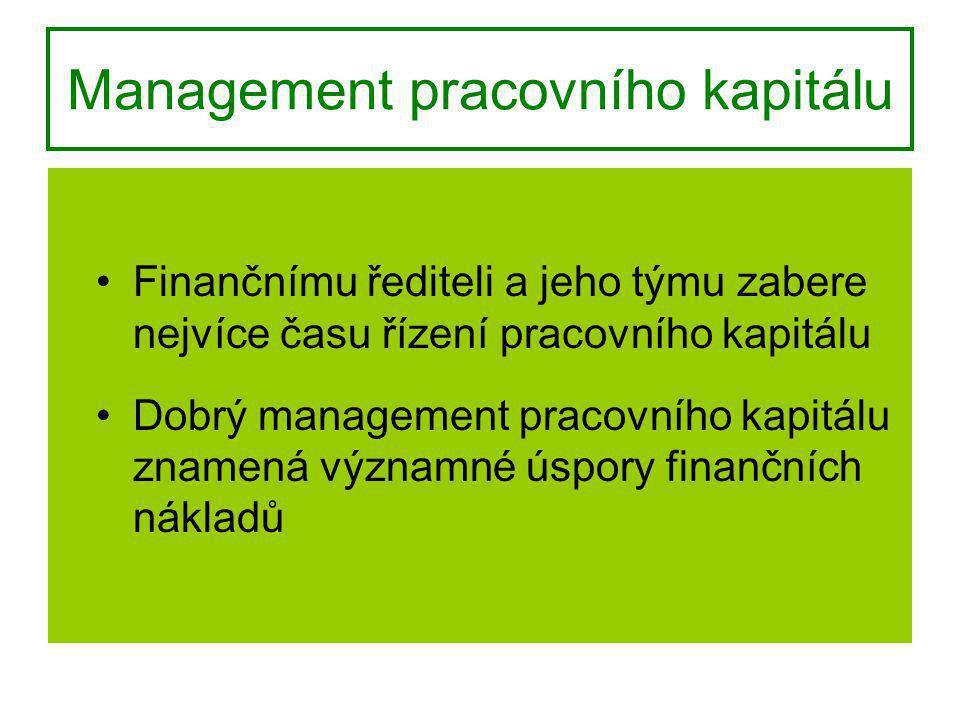 Management pracovního kapitálu Finančnímu řediteli a jeho týmu zabere nejvíce času řízení pracovního kapitálu Dobrý management pracovního kapitálu znamená významné úspory finančních nákladů