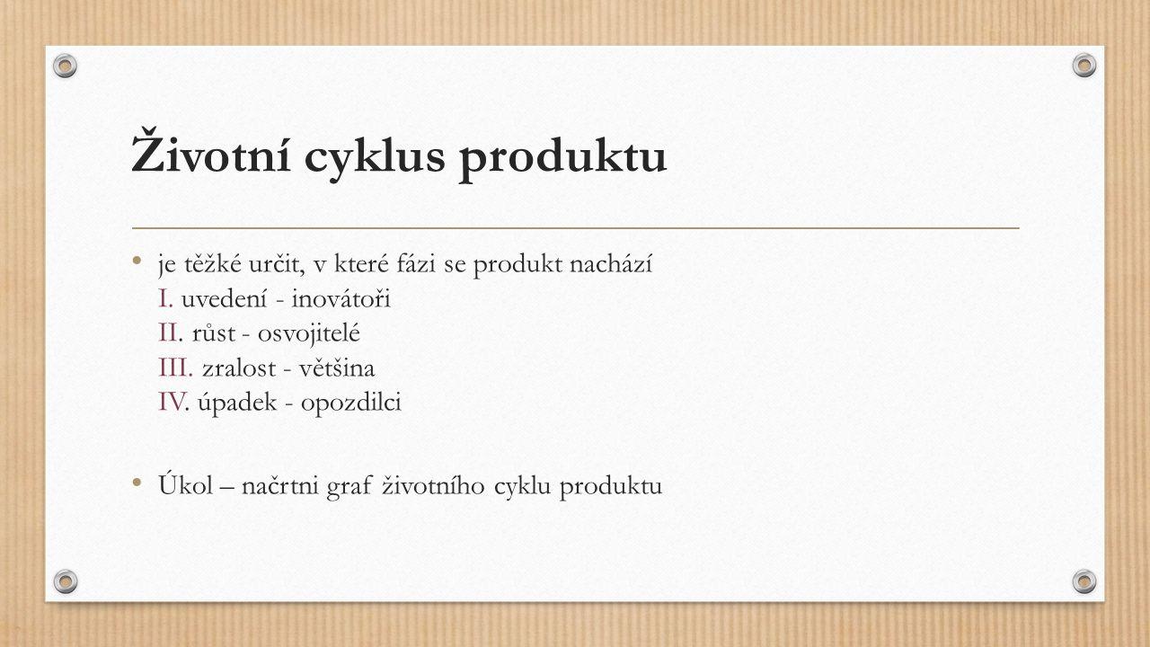 Životní cyklus produktu je těžké určit, v které fázi se produkt nachází I.