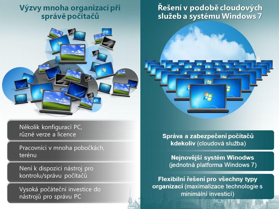 Výzvy mnoha organizací při správě počítačů Řešení v podobě cloudových služeb a systému Windows 7 Flexibilní řešení pro všechny typy organizací (maximalizace technologie s minimální investicí) Správa a zabezpečení počítačů kdekoliv (cloudová služba) Nejnovější systém Winodws (jednotná platforma Windows 7)