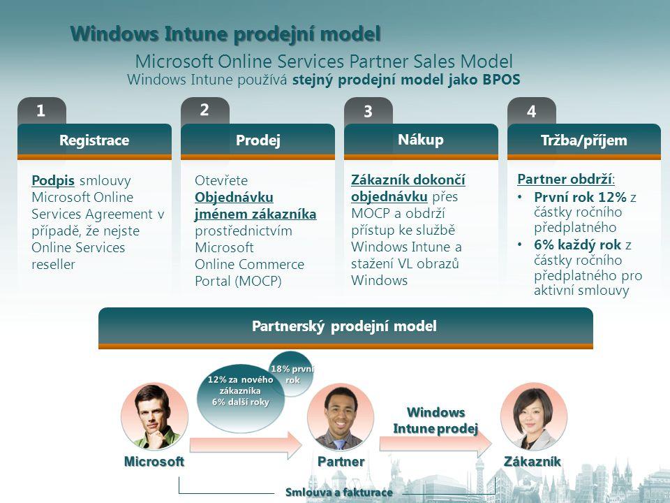 Windows Intune prodejní model Podpis smlouvy Microsoft Online Services Agreement v případě, že nejste Online Services reseller Registrace Otevřete Objednávku jménem zákazníka prostřednictvím Microsoft Online Commerce Portal (MOCP) Prodej Zákazník dokončí objednávku přes MOCP a obdrží přístup ke službě Windows Intune a stažení VL obrazů Windows Nákup Partner obdrží: První rok 12% z částky ročního předplatného 6% každý rok z částky ročního předplatného pro aktivní smlouvy Tržba/příjem Windows Intune prodej Smlouva a fakturace 12% za nového zákazníka 6% další roky Partner Zákazník Microsoft 18% první rok Partnerský prodejní model Microsoft Online Services Partner Sales Model Windows Intune používá stejný prodejní model jako BPOS