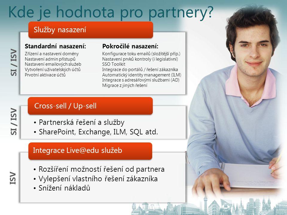 Kde je hodnota pro partnery.