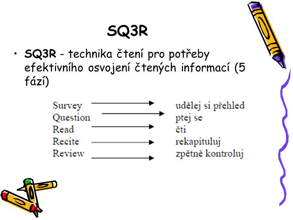 SQ3R SQ3R - technika čtení pro potřeby efektivního osvojení čtených informací (5 fází)