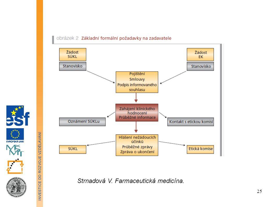 Strnadová V. Farmaceutická medicína. 25
