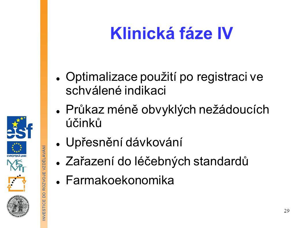 Klinická fáze IV Optimalizace použití po registraci ve schválené indikaci Průkaz méně obvyklých nežádoucích účinků Upřesnění dávkování Zařazení do léč