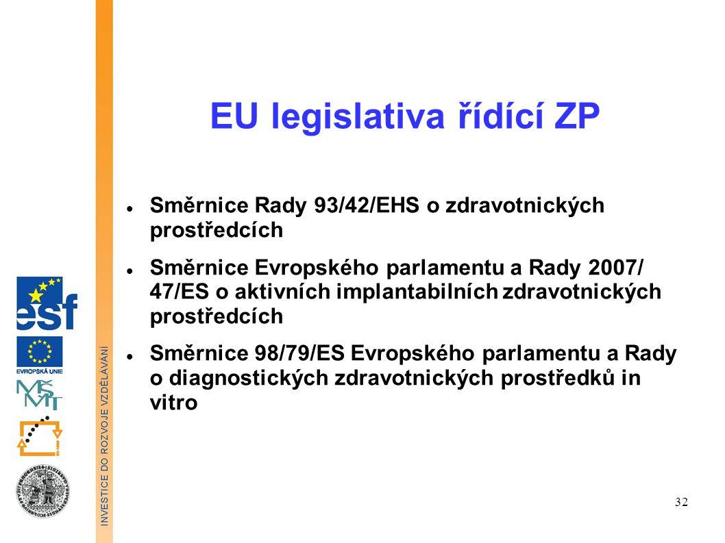 EU legislativa řídící ZP Směrnice Rady 93/42/EHS o zdravotnických prostředcích Směrnice Evropského parlamentu a Rady 2007/ 47/ES o aktivních implantab