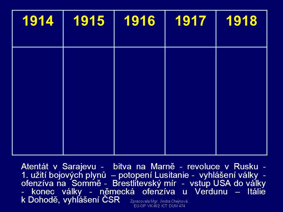 19141915191619171918 Atentát v Sarajevu - bitva na Marně - revoluce v Rusku - 1.