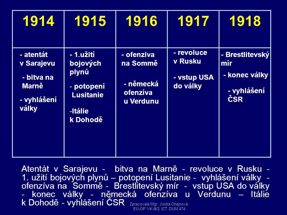 19141915191619171918 Atentát v Sarajevu - bitva na Marně - revoluce v Rusku - 1. užití bojových plynů – potopení Lusitanie - vyhlášení války - ofenzív