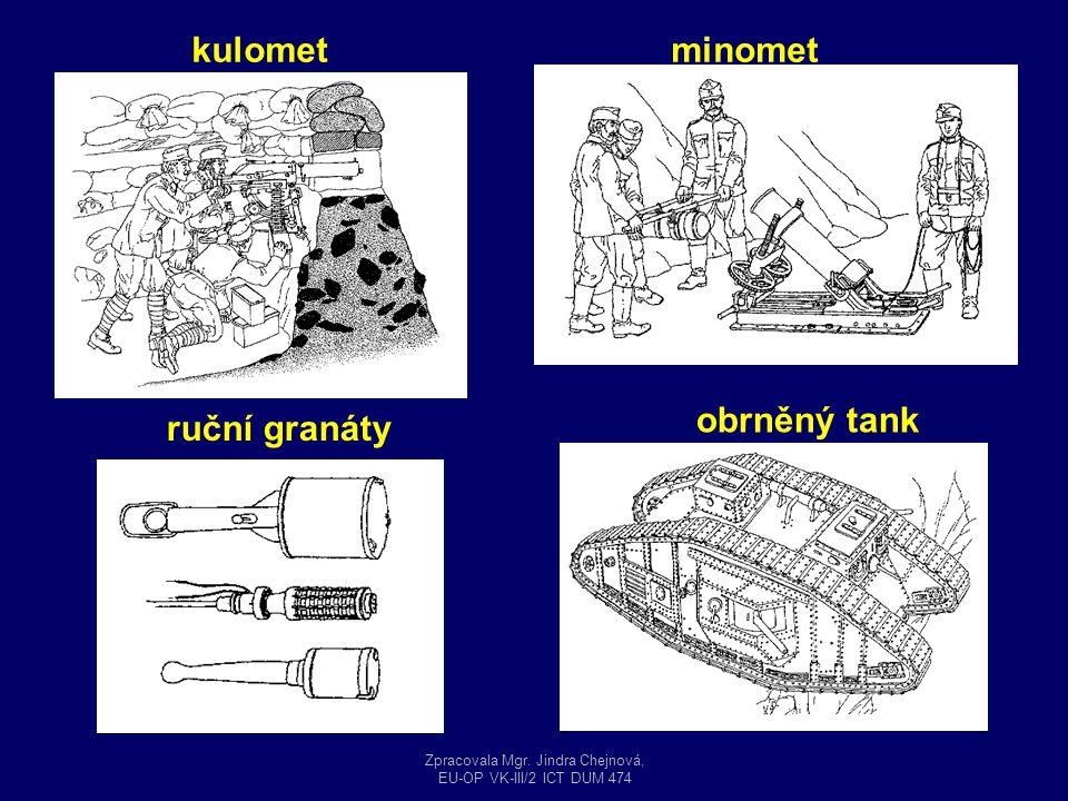 kulometminomet ruční granáty obrněný tank Zpracovala Mgr. Jindra Chejnová, EU-OP VK-III/2 ICT DUM 474