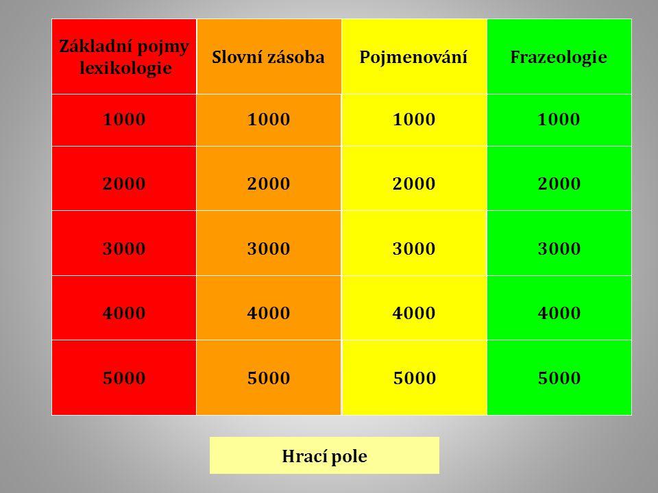 1000 2000 3000 4000 5000 Základní pojmy lexikologie Slovní zásobaPojmenováníFrazeologie Hrací pole