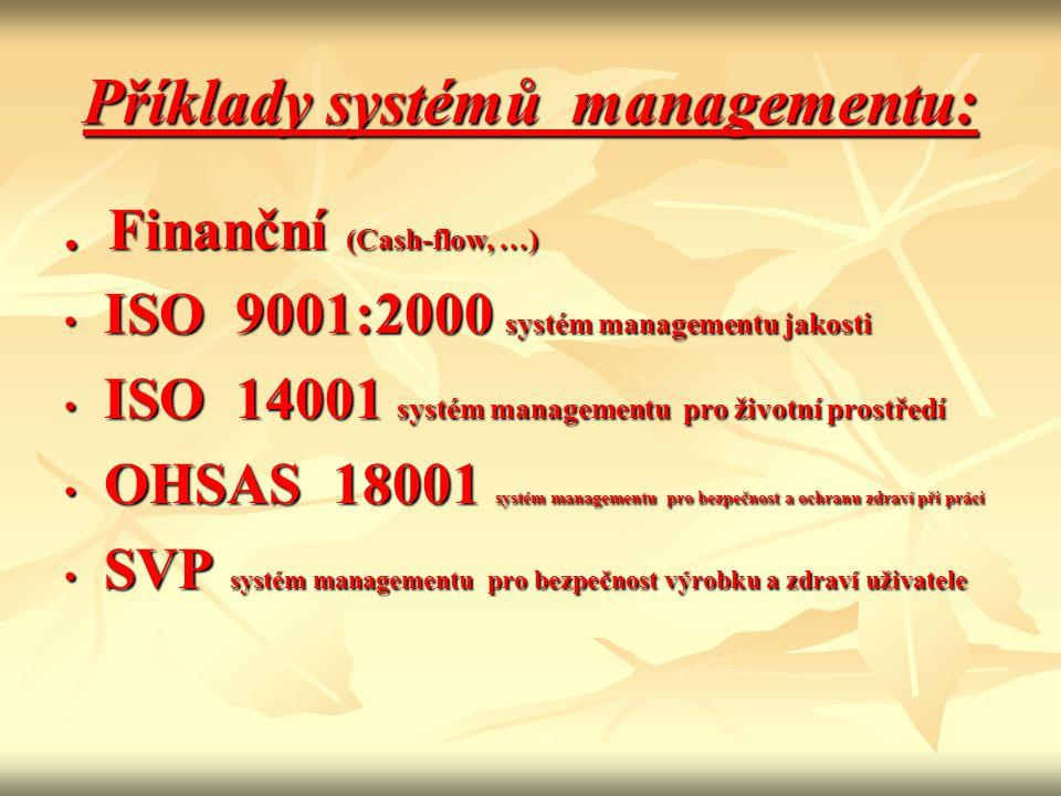 Příprava na zavedení SVP ad 1) ad 1)Vedení: - prostudovat požadavky ISO 9001 a 22716 - jmenovat představitele pro SVP Představitel: návrh postupu zavedení SVP ( konzultační firma, postup přípravy, časový program, zodpovědnosti)
