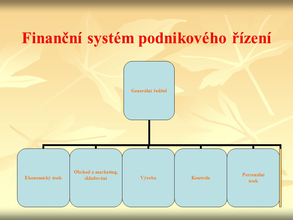 SMJ, EMS, OHSAS Generální ředitel x Obchod, skladování VýrobaKontrola Personální úsek
