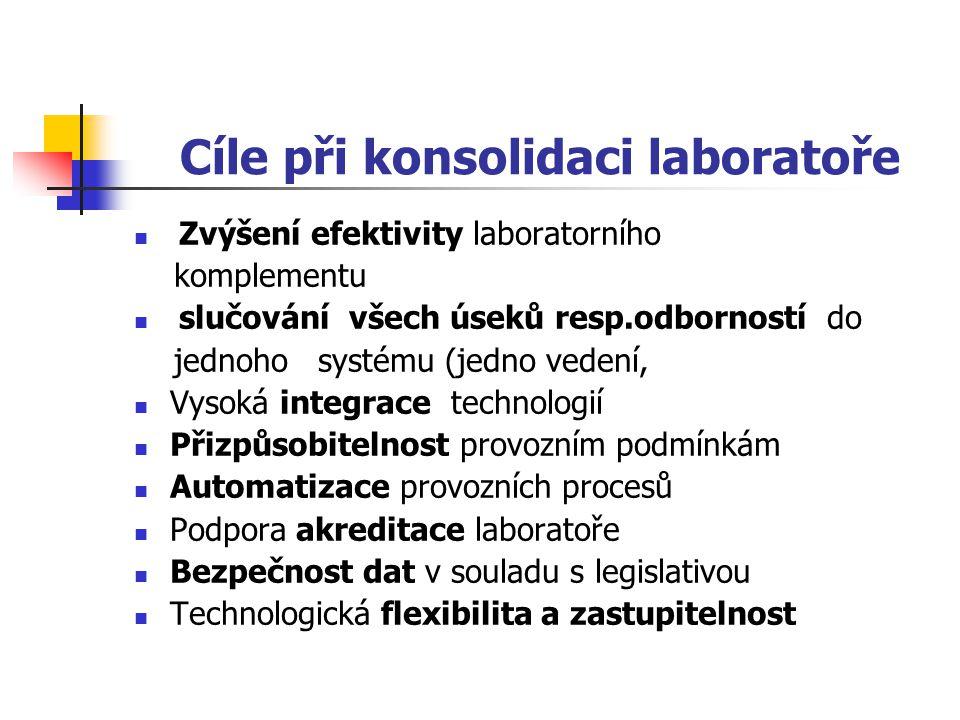 Cíle při konsolidaci laboratoře Zvýšení efektivity laboratorního komplementu slučování všech úseků resp.odborností do jednoho systému (jedno vedení, V