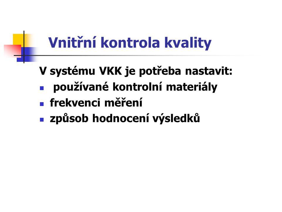 Vnitřní kontrola kvality V systému VKK je potřeba nastavit: používané kontrolní materiály frekvenci měření způsob hodnocení výsledků