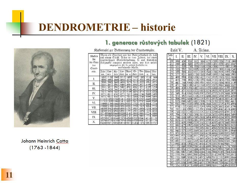 DENDROMETRIE – historie 11