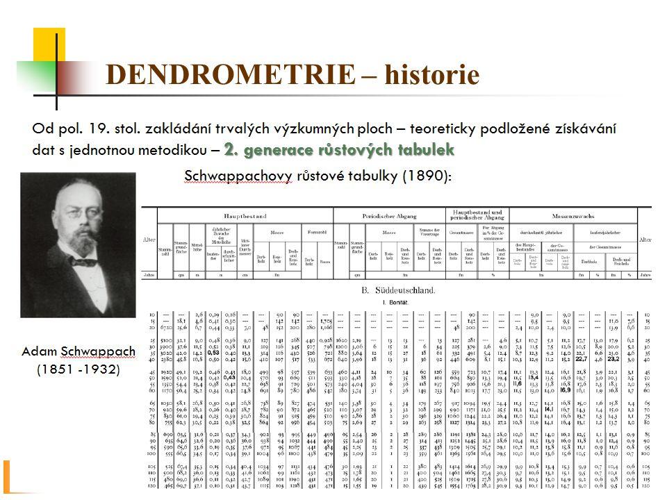 DENDROMETRIE – historie 12 1828 - Huberův vzorec 1894 - růstové tabulky Schwappach