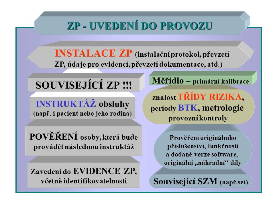 ZP - UVEDENÍ DO PROVOZU Zavedení do EVIDENCE ZP, včetně identifikovatelnosti POVĚŘENÍ osoby, která bude provádět následnou instruktáž INSTRUKTÁŽ obslu