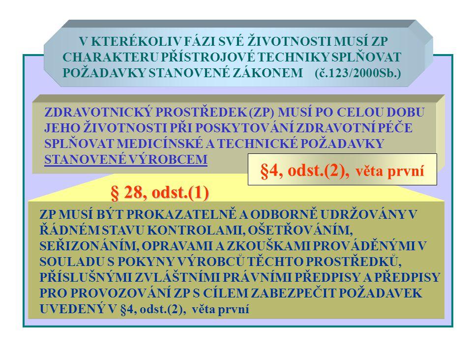 V KTERÉKOLIV FÁZI SVÉ ŽIVOTNOSTI MUSÍ ZP CHARAKTERU PŘÍSTROJOVÉ TECHNIKY SPLŇOVAT POŽADAVKY STANOVENÉ ZÁKONEM (č.123/2000Sb.) ZDRAVOTNICKÝ PROSTŘEDEK