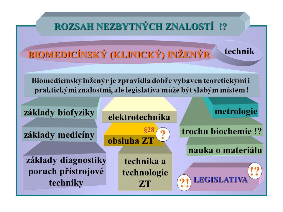 ROZSAH NEZBYTNÝCH ZNALOSTÍ !? základy diagnostiky poruch přístrojové techniky technika a technologie ZT nauka o materiálu základy medicíny obsluha ZT