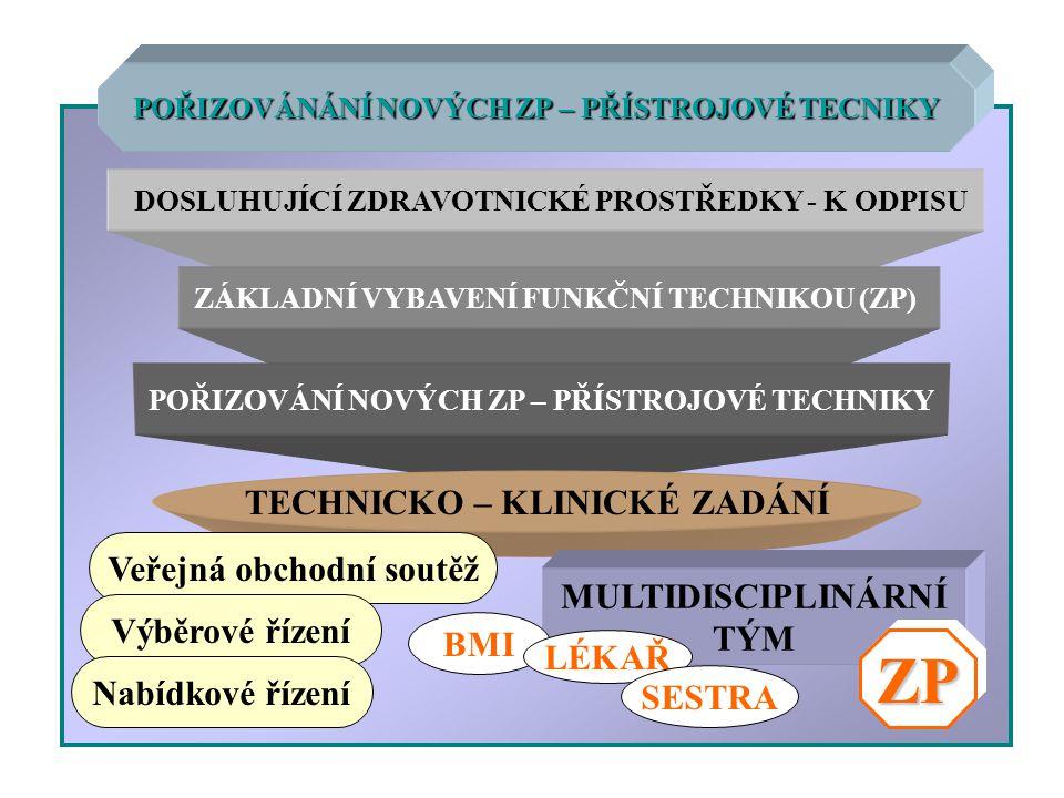 POŘIZOVÁNÁNÍ NOVÝCH ZP – PŘÍSTROJOVÉ TECNIKY DOSLUHUJÍCÍ ZDRAVOTNICKÉ PROSTŘEDKY - K ODPISU ZÁKLADNÍ VYBAVENÍ FUNKČNÍ TECHNIKOU (ZP) POŘIZOVÁNÍ NOVÝCH